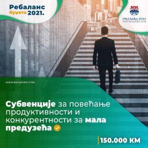 Подршка за нова запошљавања: 150.000 КМ малим привредницима